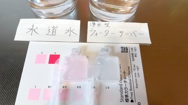 水道水と浄水した水の検査結果