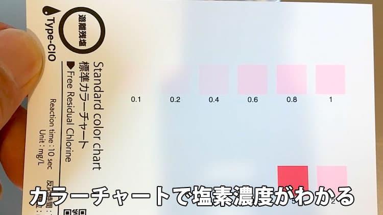 遊離残留塩素の濃度がわかるカラーチャート