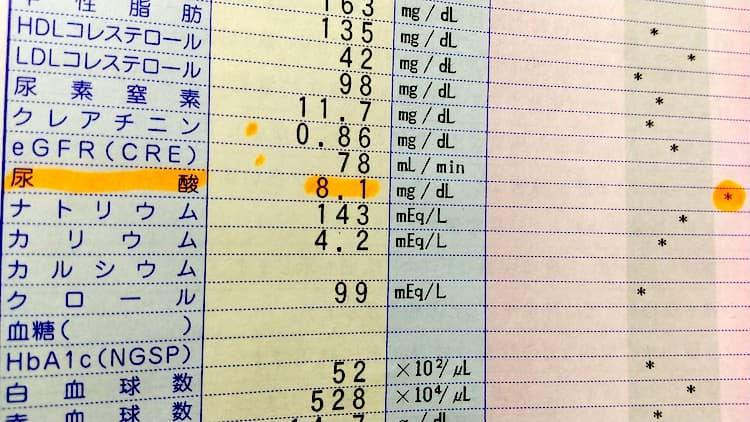 管理人の尿酸値結果